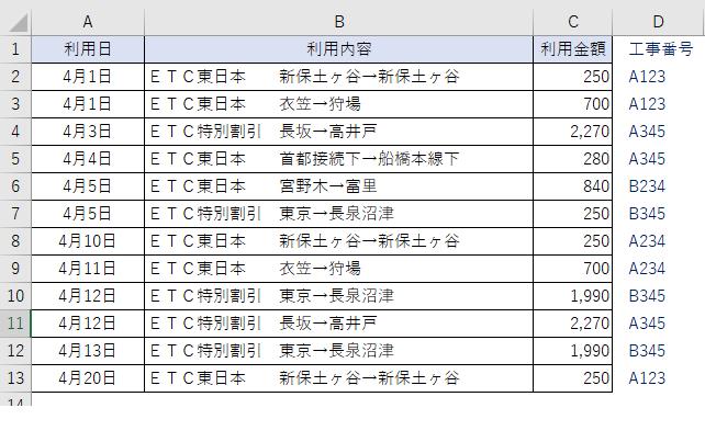 エクセルでETCの利用明細を部署別に集計