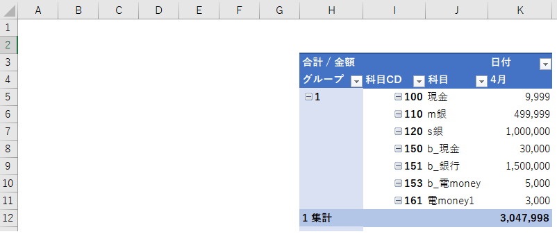 エクセル家計簿・複式簿記・ピボットテーブル