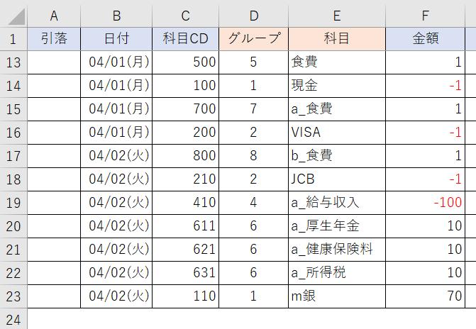 エクセル家計簿・複式簿記・仕訳例