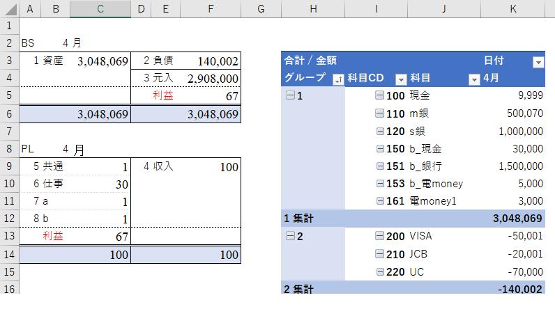 エクセル家計簿の説明