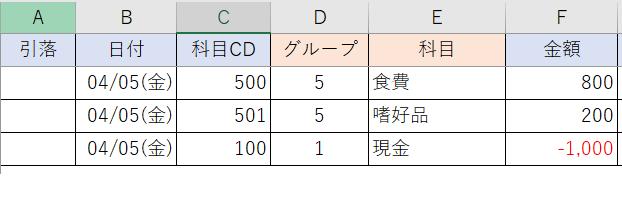 エクセル家計簿・複式簿記・日常仕訳