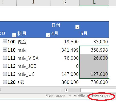 複式簿記家計簿・目的別預金