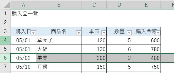 エクセル・テーブル機能・データ削除